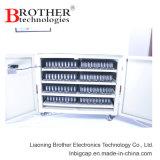 Большой модуль Customed 810V 4.6f Supercapacitor плотности энергии