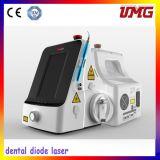 Sistemi portatili del laser del diodo di chirurgia