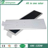 1つの太陽庭ライトの統合されたLEDの通り太陽軽い屋外20wattすべて