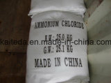 Rang van Technologie van het Chloride van het ammonium de Concurrerendste