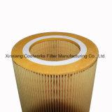 De Filter van de Lucht van de Delen van de Compressor van de lucht voor Compressoren 1613872000/1622017100 van Copco van de Atlas