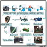 Gebildet in China Reclaimed Rubber Making Machine/Rubber Sheet Making Line