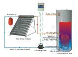 De spleet zette het ZonneVerwarmingssysteem van het Water onder druk (alt-ACL)