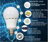 Indicatore luminoso di lampadina superiore di vendita 18W E27 120lm/W LED di RoHS del Ce euro