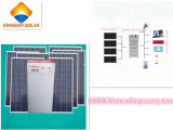 auf Grid Solar Home Panel System (KS-S 5000)