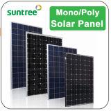 Monocrystalline панель солнечных батарей 250W 300W Mono
