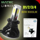 G5 impermeabilizan IP68 la linterna ligera principal 96With9600lm D1/2/3/4 del coche LED