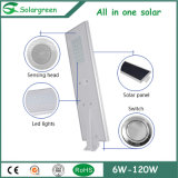 Installation facile 8W-120W All in One Integrated Solar Street Lighting