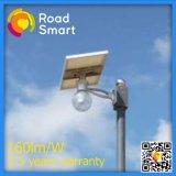 160lm / W 40W Jardín Solar LED con 3-5 años de garantía