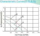 DC7010 KoelVentilator van uitstekende kwaliteit 70X10mm de AsVentilators van gelijkstroom