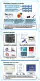 Matériel portatif de chargement initial de chargement initial de maison de machine de dépilage de chargement initial