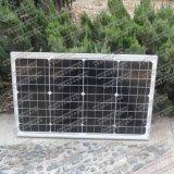 mono painel solar de 18V 40W com tolerância positiva