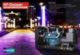 Reeks van de Motor Doosan van de Macht 60kVA van Kanpor 48kw de Geluiddichte Elektrische Producerende