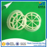 Plastikschubumkehrgitter-Miniring-Verpackung