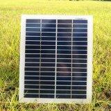 고전적인 디자인 저가 20W 작은 태양 전지판