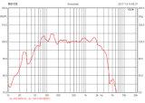 15lf401 Woofer диктора звука этапа 15 дюймов профессиональный
