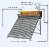 Sistema de calentador de agua solar pre-calentado compacto