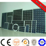 10-300W Mono/Poly Solar Cell Photovoltaic Solar Panel