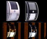 LED 태양 PIR 인간적인 감응작용 벽 빛