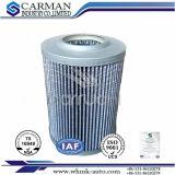 Hydraulische Filter van de Olie van de Vervanging van de Filter van de Olie Hydraulische 10 Micron Hydac 4110000507007