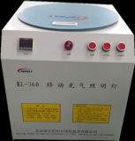 Anerkannter LED heller Aufsatz des Cer-