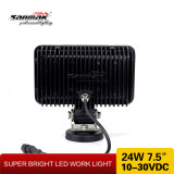 Luz de trabajo auto ligera del cuadrado 24W LED del punto