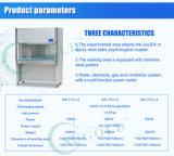 Capa das emanações do laboratório das vendas diretas da fábrica (SW-TFG-12)