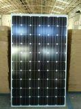 Comitato solare con i certificati di TUV del Ce