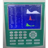Analyseur complètement automatique de laboratoire d'analyseur de hématologie de 3-Part Diff
