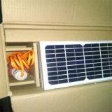 15W de zonneUitrustingen van het Huis