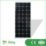 Alloy Frameの110W18V Home Solar Panel Kit