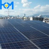 3.2mm AR-Coating Tempered Solar Panel Glass con SPF, iso, SGS per il PV Parte