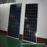 panneau 2016 150W à énergie solaire avec la haute performance