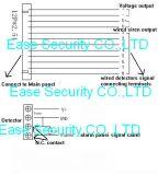 Home Burglar Système d'alarme GSM PSTN avec application fonction de télécommande (ES-2014GSM)
