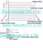 HauptBurglar PSTN G/M Alarm System mit Apps Remote Control Function (ES-2014GSM)