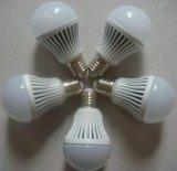 Lámpara aprobada del precio de fábrica del Ce LED