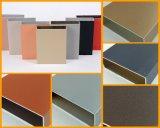 Matériau de construction de profil d'extrusion en aluminium/guichet en aluminium