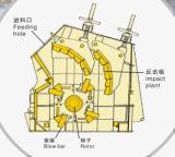 Frantumatore a urto di vendita caldo 2015 dal prezzo di fabbrica