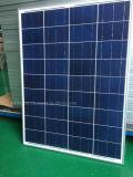 傘として使用される緩和されたガラスが付いている小さい多85W太陽電池パネル