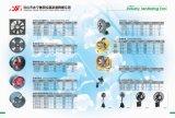 De industriële Ventilator van de Ventilatie met Wielen