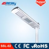 Licht Wholesalesolar Lights Solar Energy System Home Solar Light Company