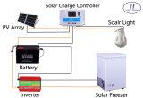30V PWMの情報処理機能をもった太陽系の料金のコントローラ