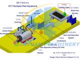 Máquina plástica inútil del refinamiento (XY-7)