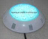 18W Swimming Pool Light, Surface Mounted Round LED Pool Light, Pool Lamp