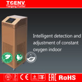 ホーム(ZL)のためにイオン最もよい携帯用シリーズ空気清浄器