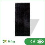 панель солнечных батарей 36V для панели солнечных батарей Export 300W Sunpower с Best Price