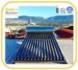 Riscaldatori di acqua solari a circolazione forzata con il condotto termico