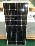 Mono comitati solari caldi di vendita 100W nel Giappone, in Corea, in Australia, in Russia, in Nigeria ecc.