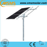 Fondamento montato terra dei comitati solari