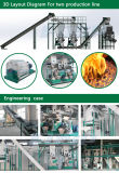 De Lopende band van de Korrel van de Biomassa van de Hoogste Kwaliteit van China 2t/H Voor Verkoop